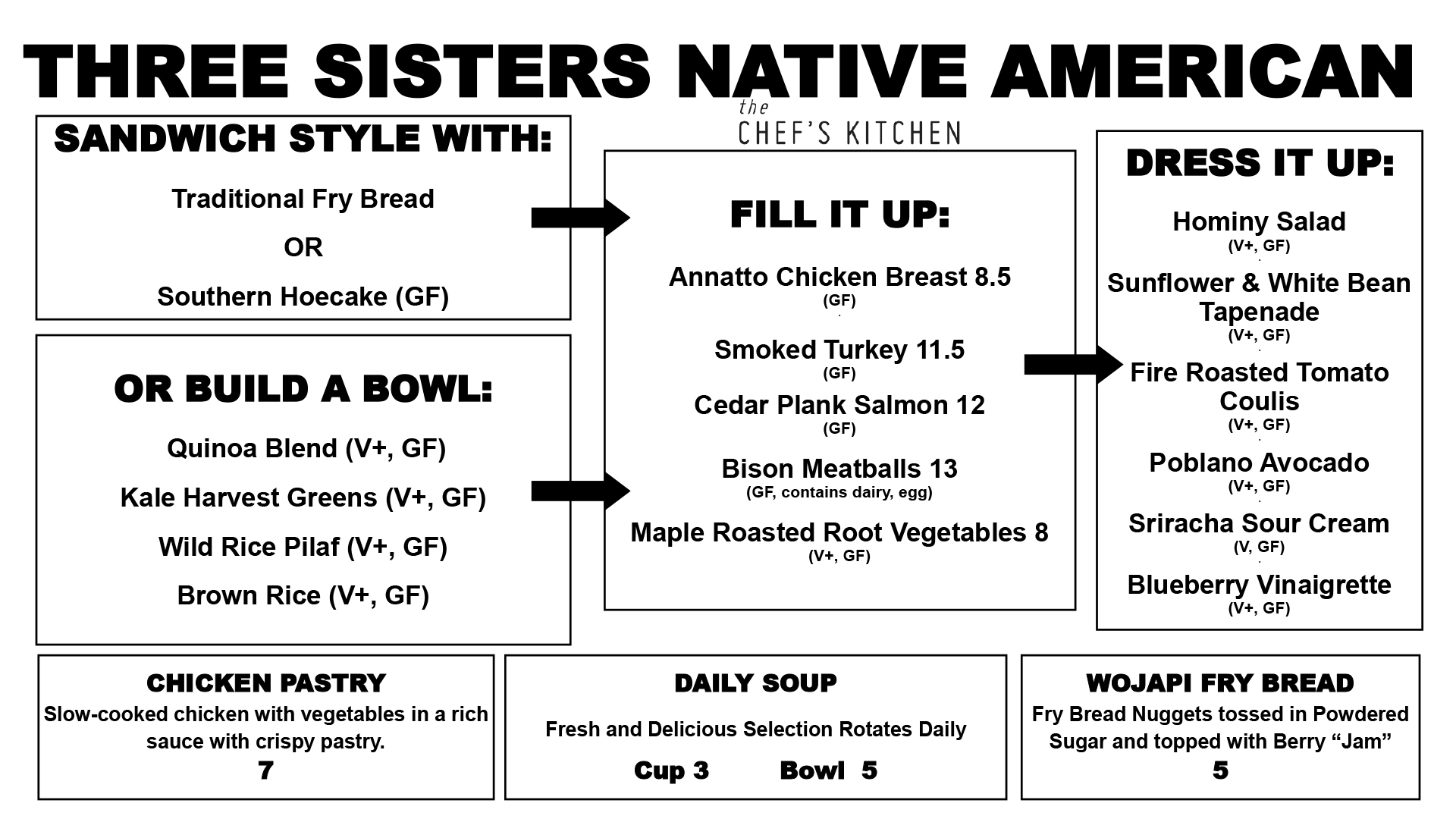Native American Menu
