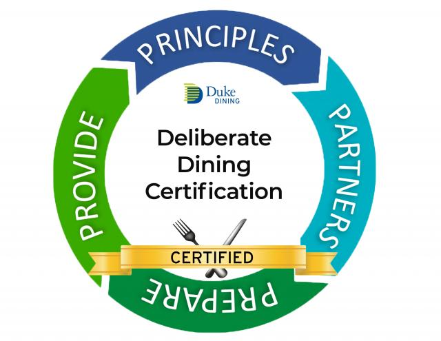 Deliberate Dining Certification